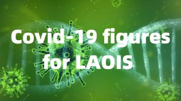 Laois is top of the Covid-19 Leinster league table with best suppression record