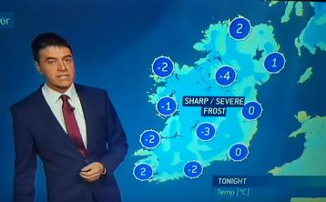 met éireann rté weather warning forecast