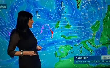 Latest Met Éireann weather forecast on the possibility of snow