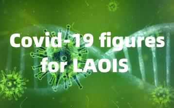 Laois on the Covid-19 map again as hundreds more people contract the virus which claims more lives in Ireland
