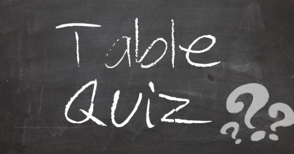 Table quiz in laois for ucd overseas volunteer project for Table quiz dublin